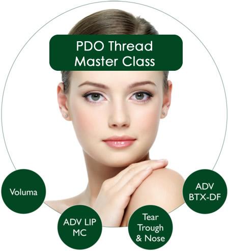 PDO Thread Lift Training Treatments-KT Training Courses